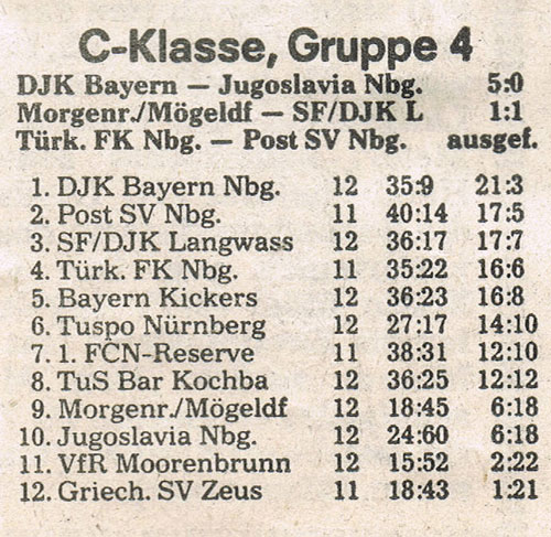 Tabelle vom 18.1.1980